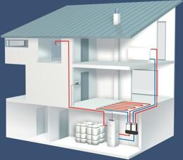 brennwertkessel heizung l brennwertkessel. Black Bedroom Furniture Sets. Home Design Ideas